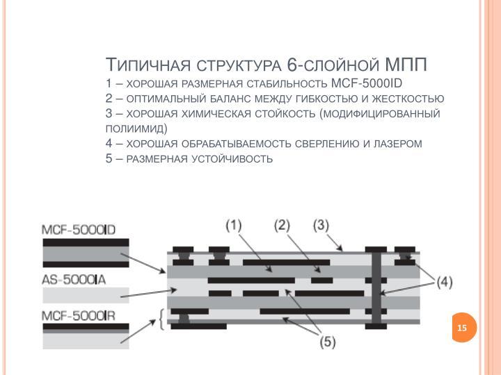 Типичная структура 6-слойной МПП