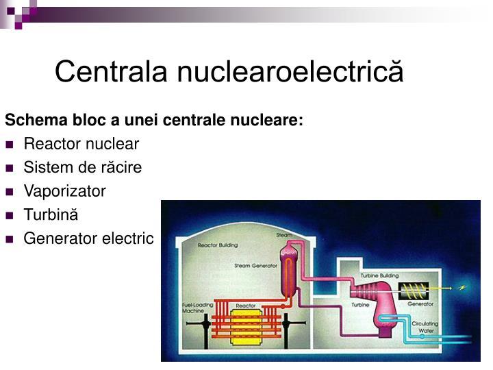 Centrala nuclearoelectrică
