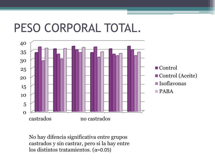 PESO CORPORAL TOTAL.