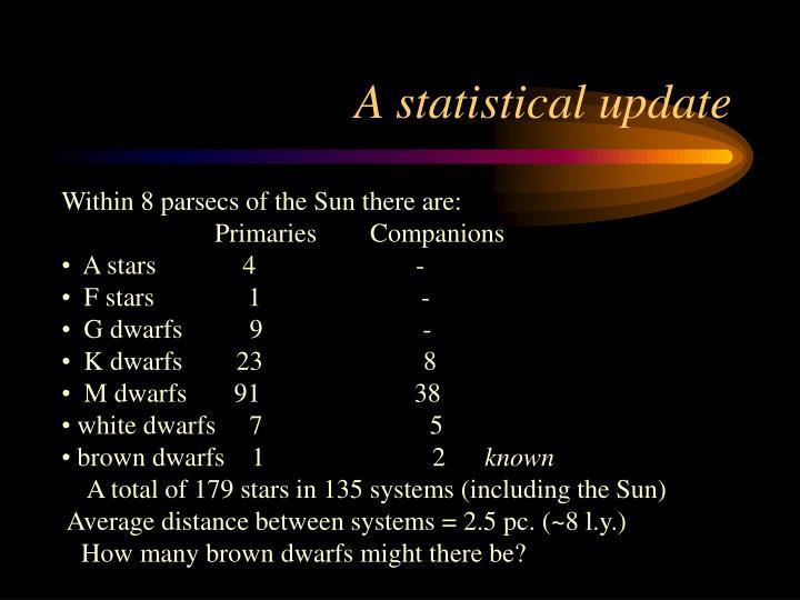 A statistical update