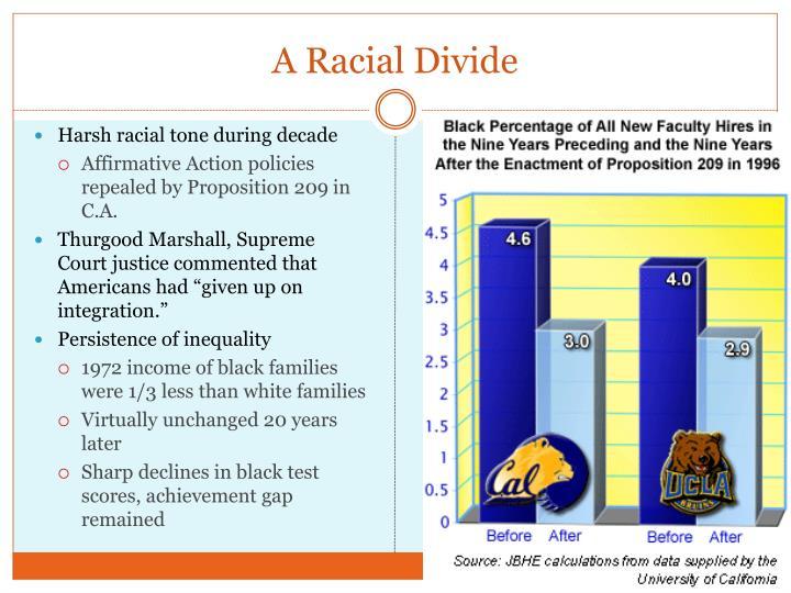 A Racial Divide