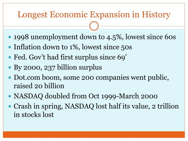 Longest Economic Expansion in History