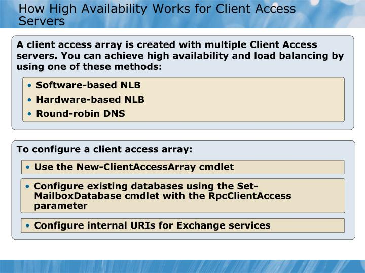 How High Availability Works for Client Access Servers