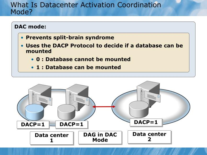 What Is Datacenter Activation Coordination Mode?