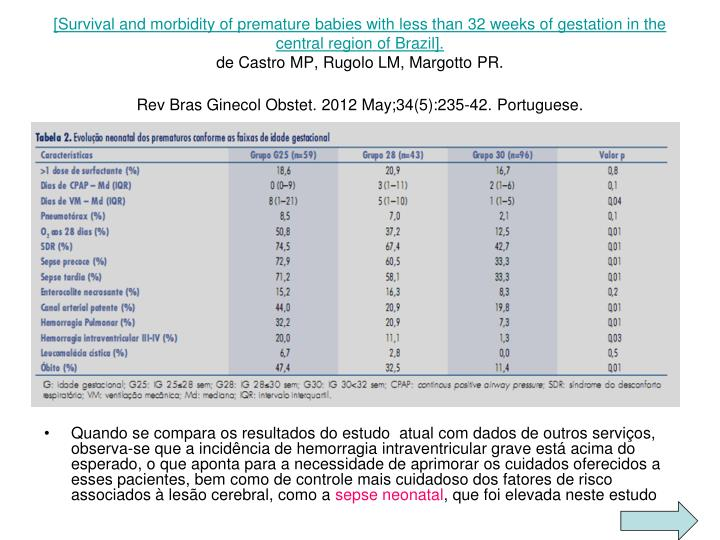 [Survival and morbidity of premature babies with less than 32 weeks of gestation in the central region of Brazil].