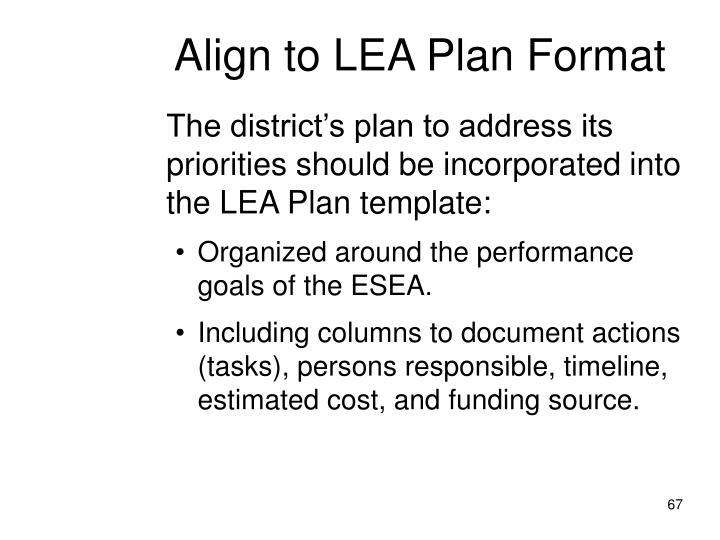 Align to LEA Plan Format