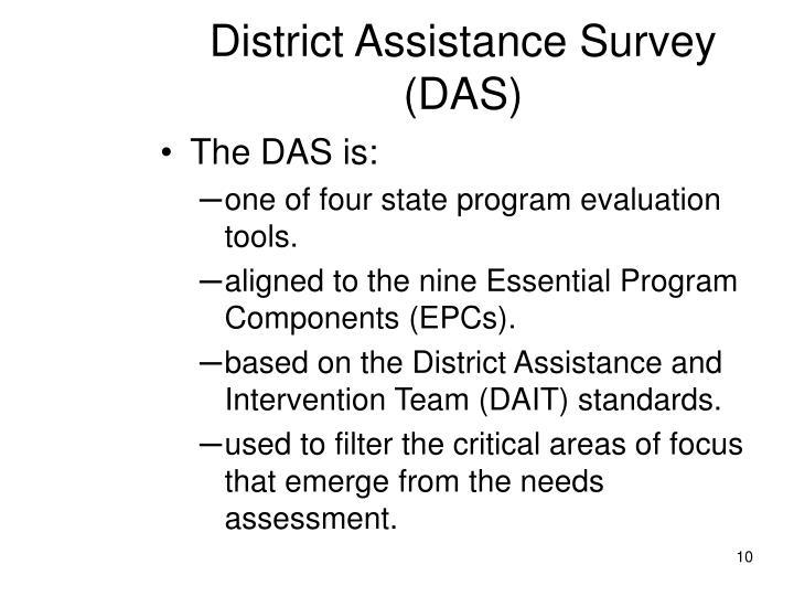 District Assistance Survey (DAS)
