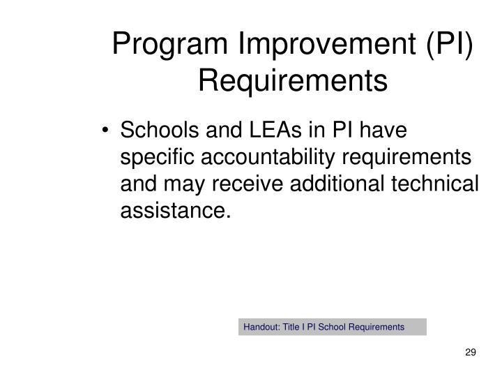 Program Improvement (PI) Requirements