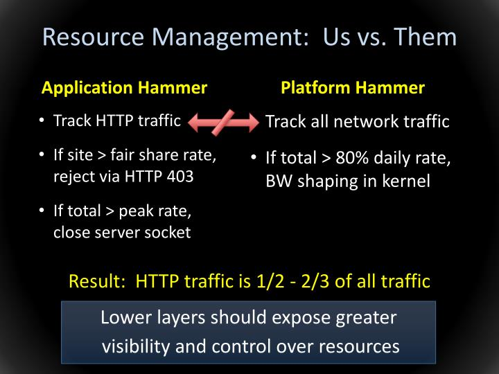 Resource Management:  Us vs. Them