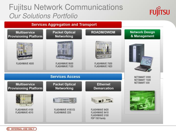 Fujitsu Network Communications