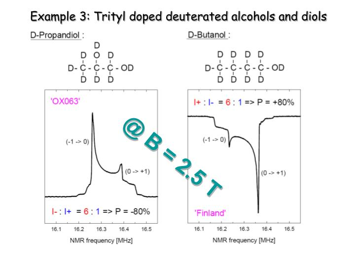 Example 3: Trityl doped deuterated alcohols and diols