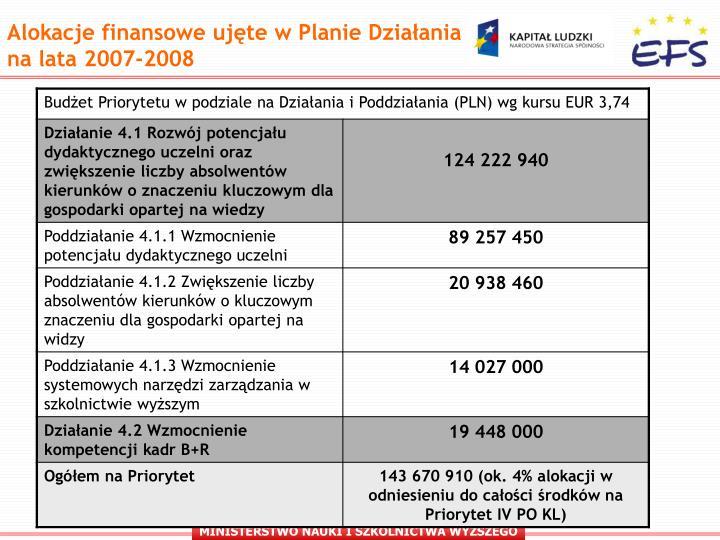 Alokacje finansowe ujęte w Planie Działania na lata 2007-2008