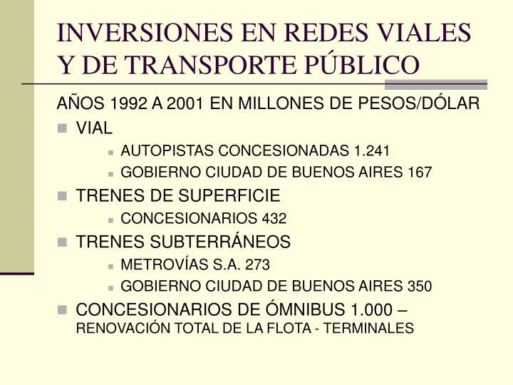 INVERSIONES EN REDES VIALES Y DE TRANSPORTE PÚBLICO