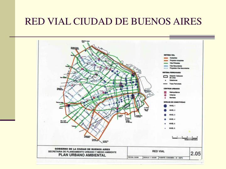 RED VIAL CIUDAD DE BUENOS AIRES