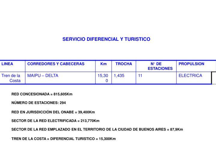 SERVICIO DIFERENCIAL Y TURISTICO