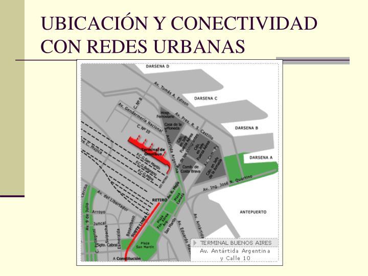 UBICACIÓN Y CONECTIVIDAD CON REDES URBANAS