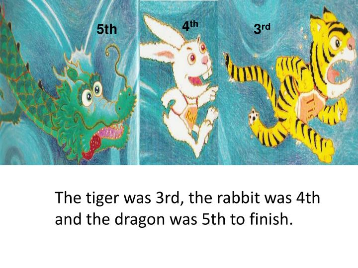 The tiger was 3rd, the rabbit was 4th and the dragon was 5th to finish.