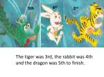 the tiger was 3rd the rabbit was 4th and the dragon was 5th to finish