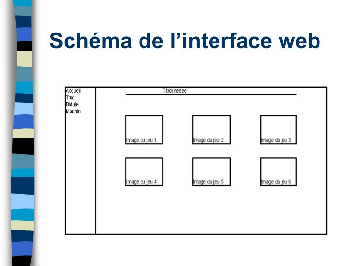 Schéma de l'interface web