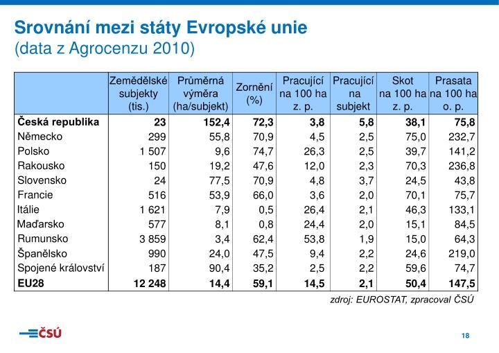 Srovnání mezi státy Evropské unie