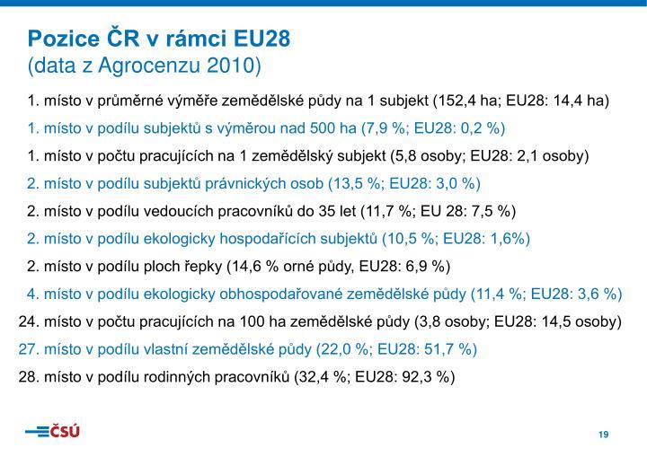 Pozice ČR v rámci EU28