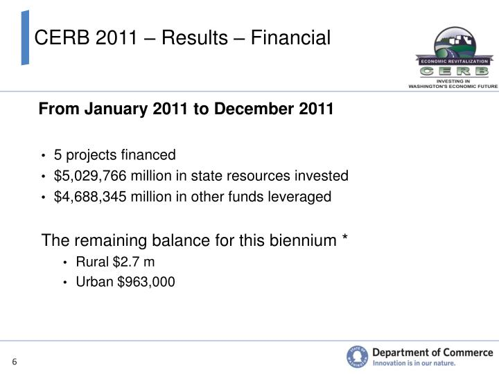 CERB 2011 – Results – Financial