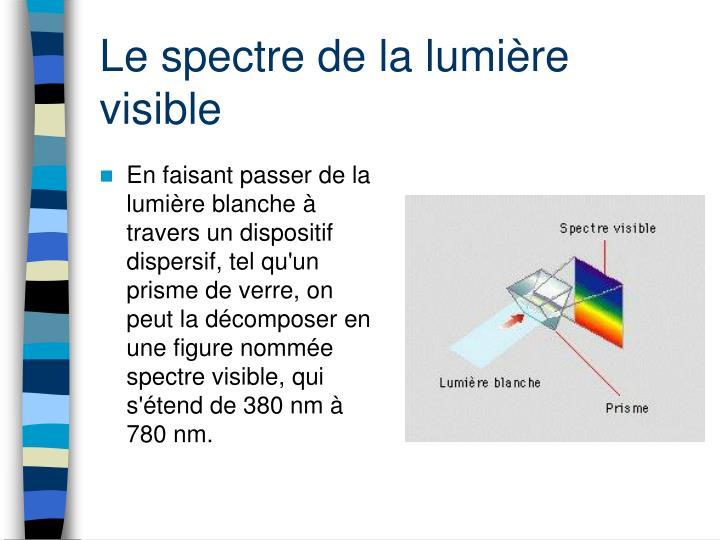 Le spectre de la lumière visible