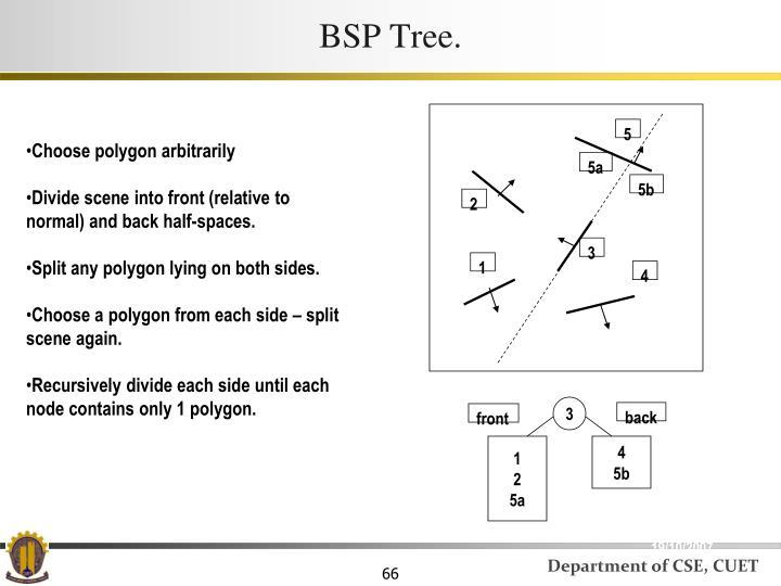BSP Tree.