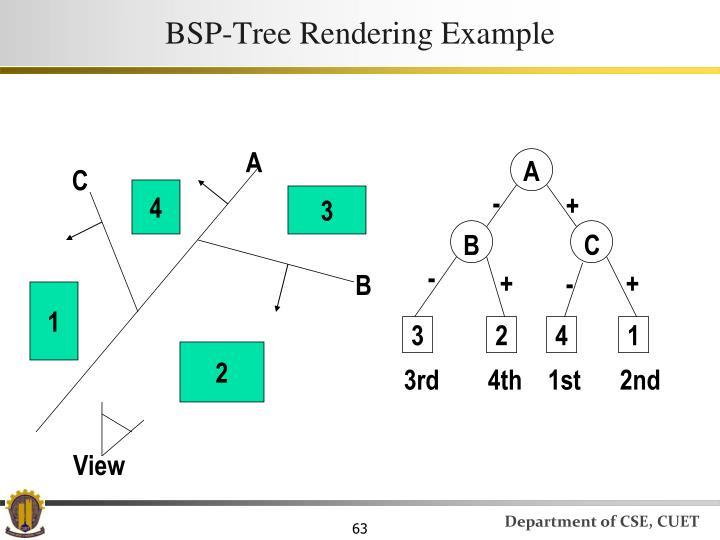 BSP-Tree Rendering Example