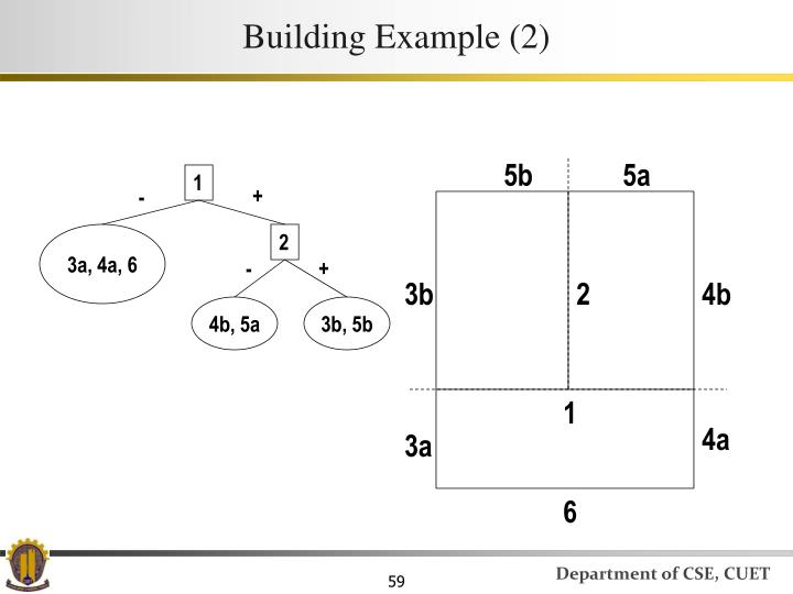 Building Example (2)