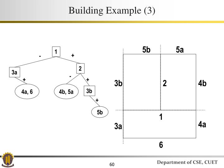 Building Example (3)