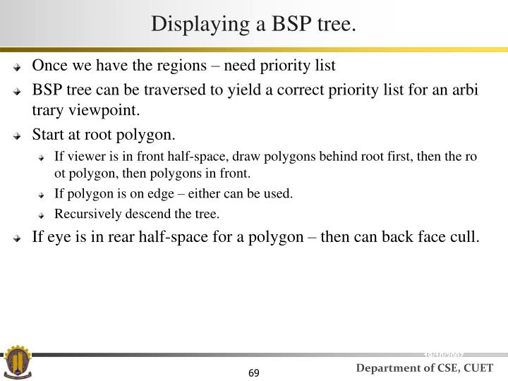 Displaying a BSP tree.