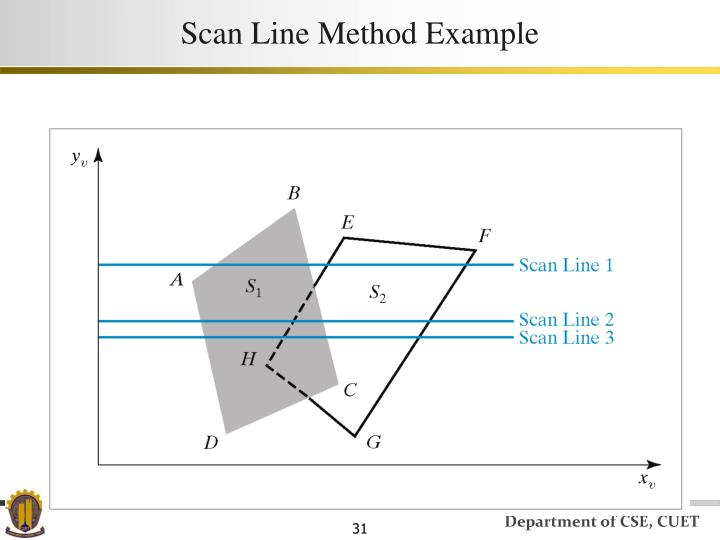 Scan Line Method Example