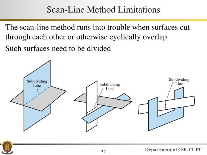 Scan-Line Method Limitations
