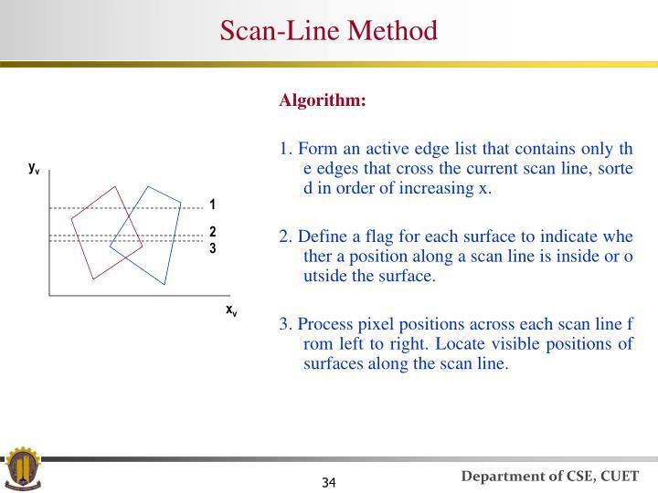 Scan-Line Method