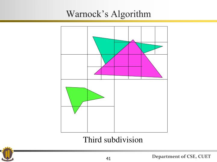 Warnock's Algorithm