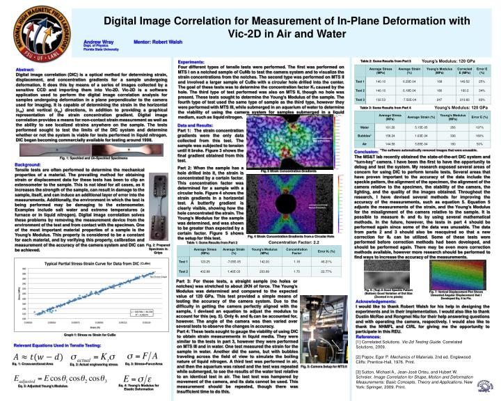 Digital Image Correlation for Measurement of In-Plane Deformation with Vic-2D in Air and Water