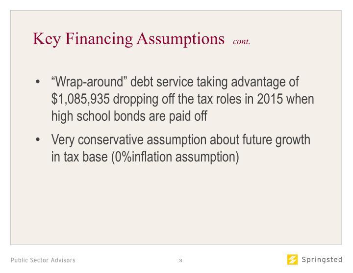 Key Financing