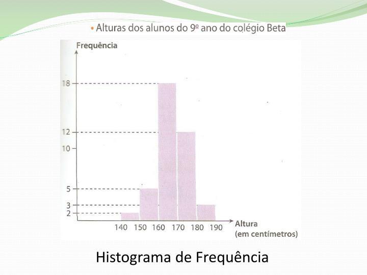 Histograma de