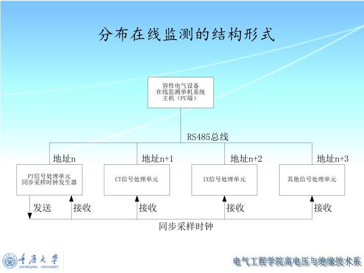 分布在线监测的结构形式