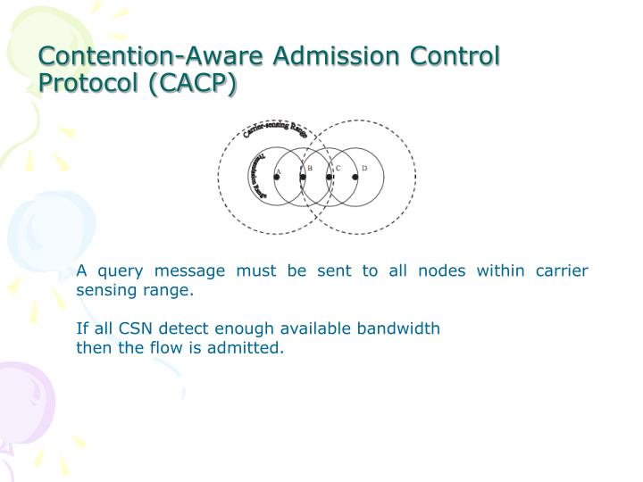 Contention-Aware Admission Control Protocol (CACP)