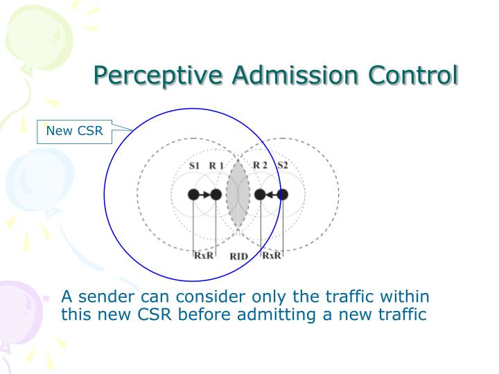 Perceptive Admission Control