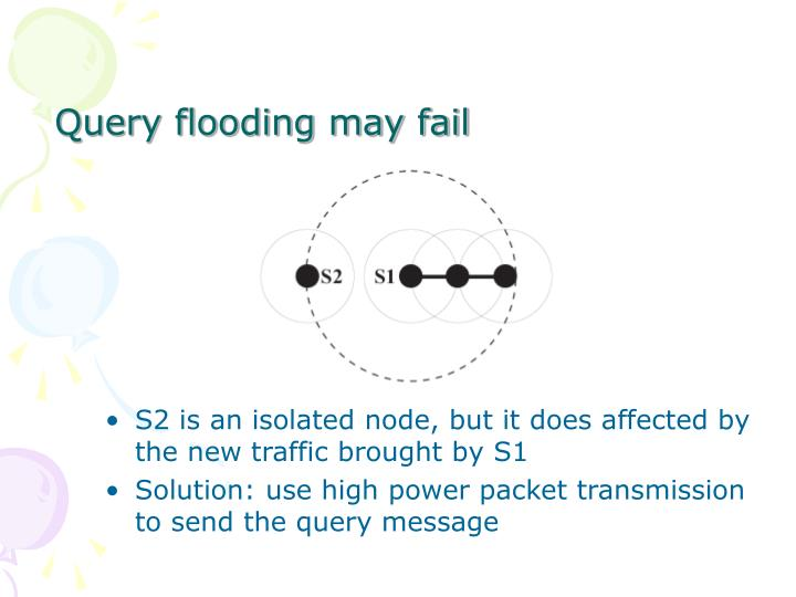 Query flooding may fail