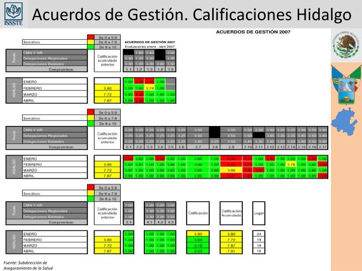 Acuerdos de Gestión. Calificaciones Hidalgo