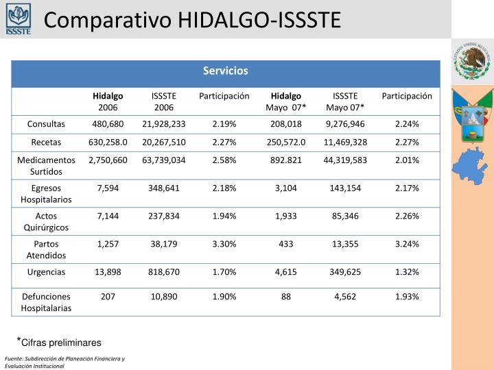 Comparativo HIDALGO-ISSSTE