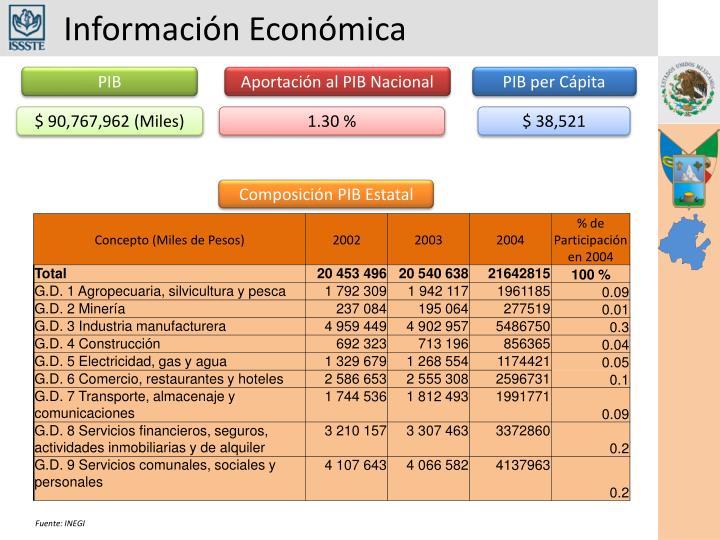Información Económica
