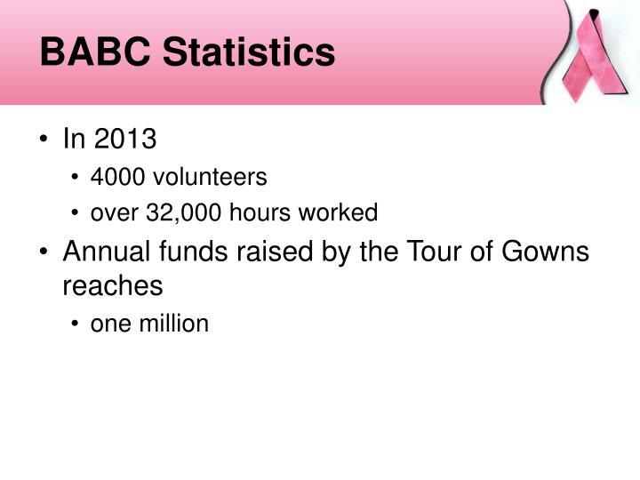 BABC Statistics