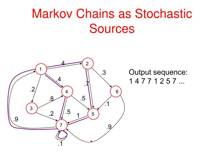 Markov Chains as Stochastic Sources