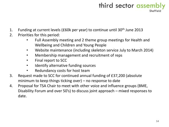 Funding at current levels (£60k per year) to continue until 30
