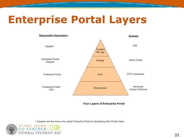 Enterprise Portal Layers